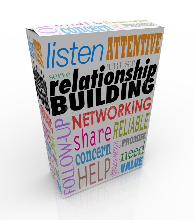 Nätverkande för rådgivning för asken för förhållandebyggnadsprodukten växer dina Bu stock illustrationer