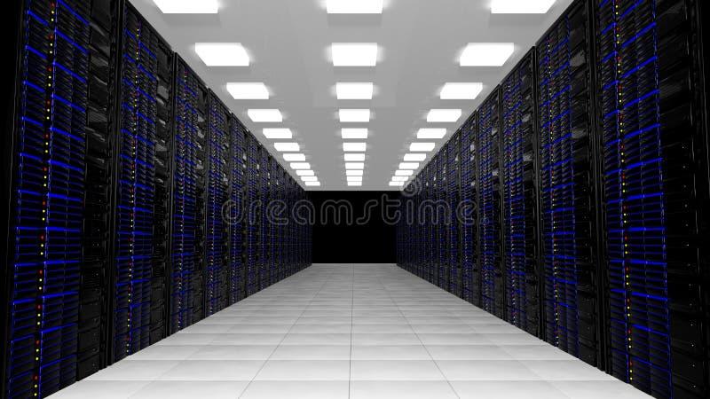 Nätverksserveror