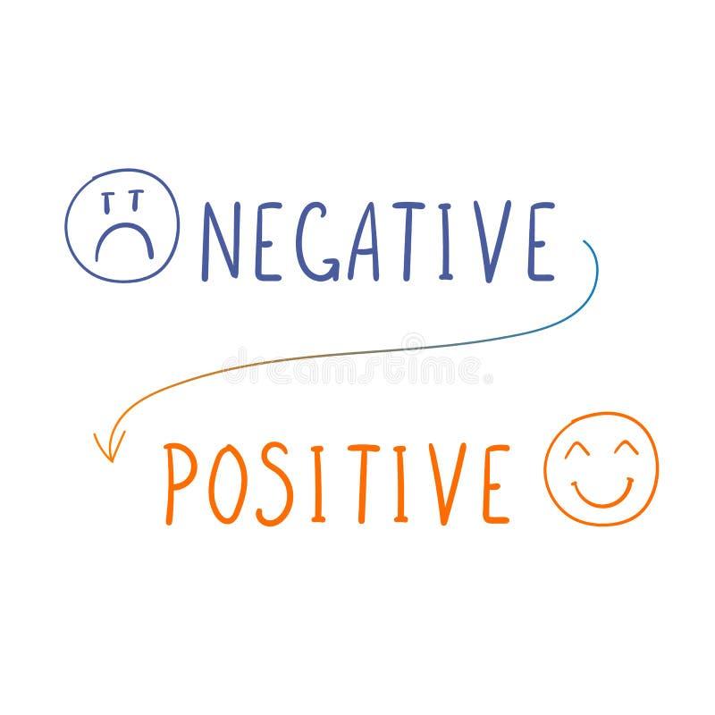 Négatif de vecteur - image positive, griffonnage Smiley Faces et mots manuscrits illustration de vecteur