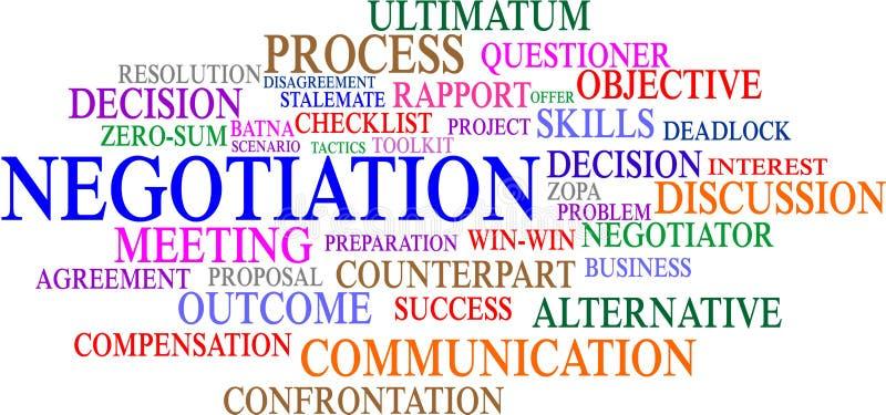 Négociation WordCloud illustration libre de droits