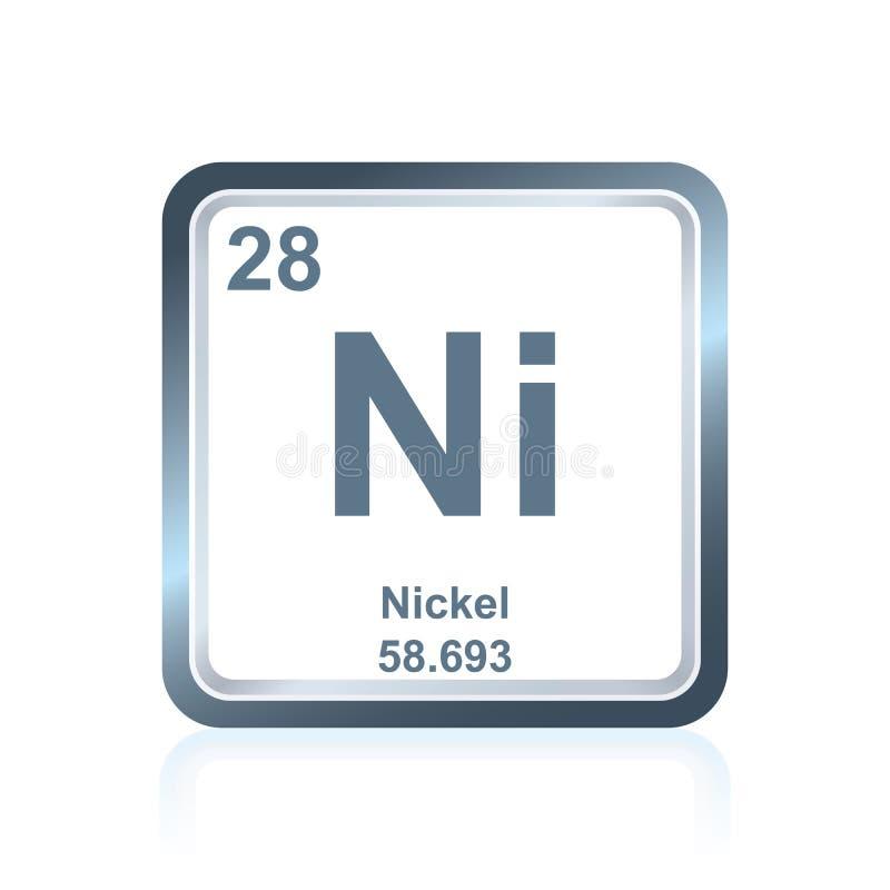 Níquel del elemento químico de la tabla periódica libre illustration