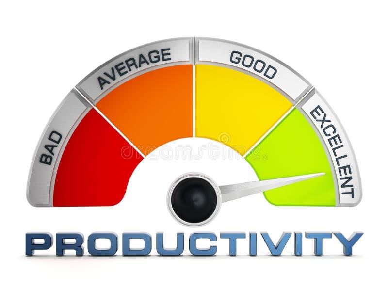Níveis da produtividade ilustração do vetor