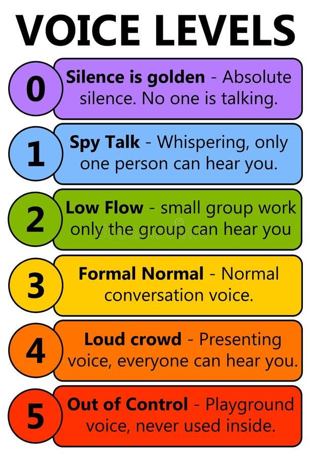 Níveis da voz ilustração stock