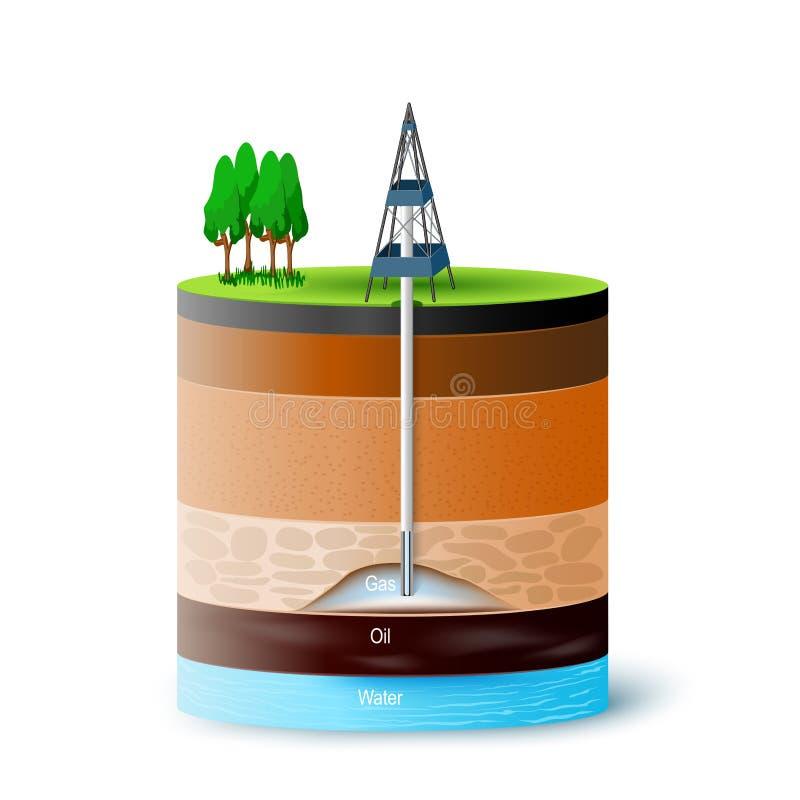 Nível mostrando de seção transversal à terra do gás, do óleo e de água ilustração do vetor