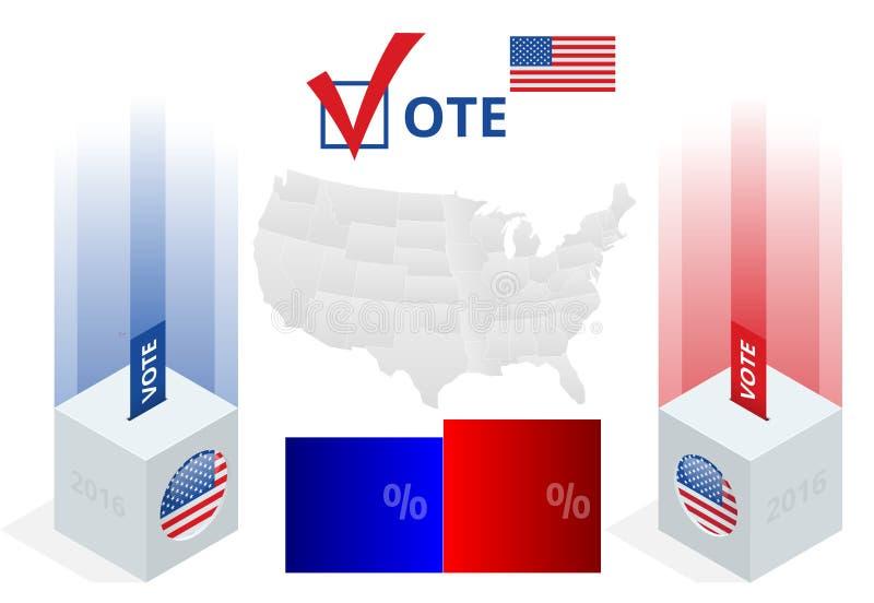 Nós eleição 2016 infographic Urna de voto para uma eleição ilustração stock