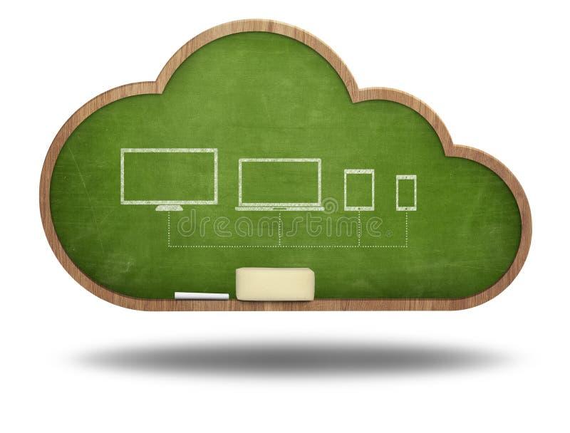 Núblese el concepto computacional en la pizarra del verde de la forma de la nube libre illustration