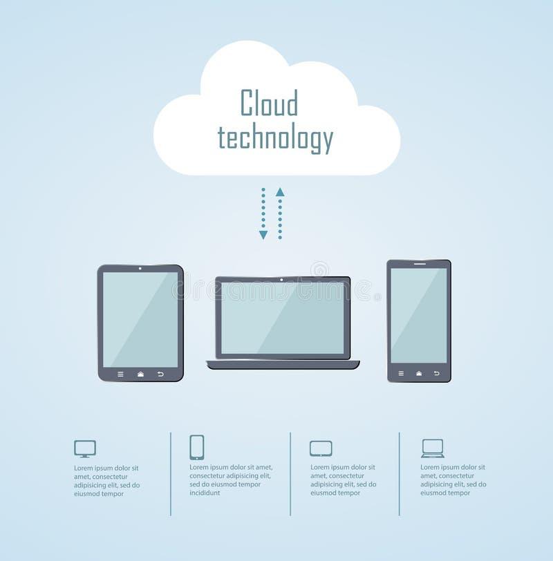 Núblese el ejemplo de la tecnología con el teléfono y la tableta del ordenador portátil libre illustration