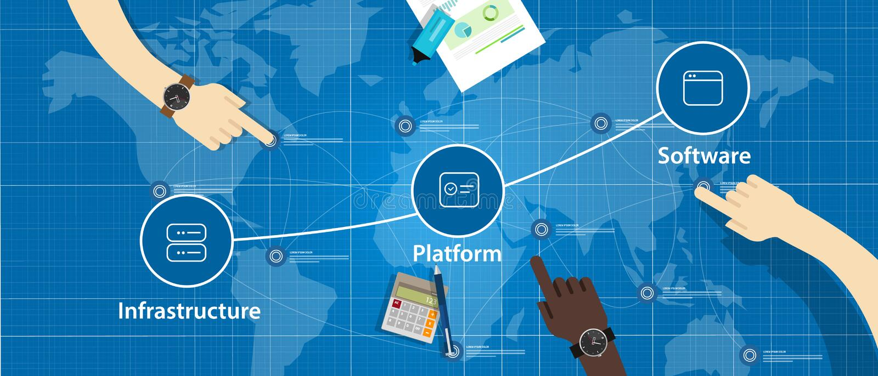 Núblese la combinación de la pila de IaaS PaaS y de infraestructura de la plataforma de SaaS stock de ilustración