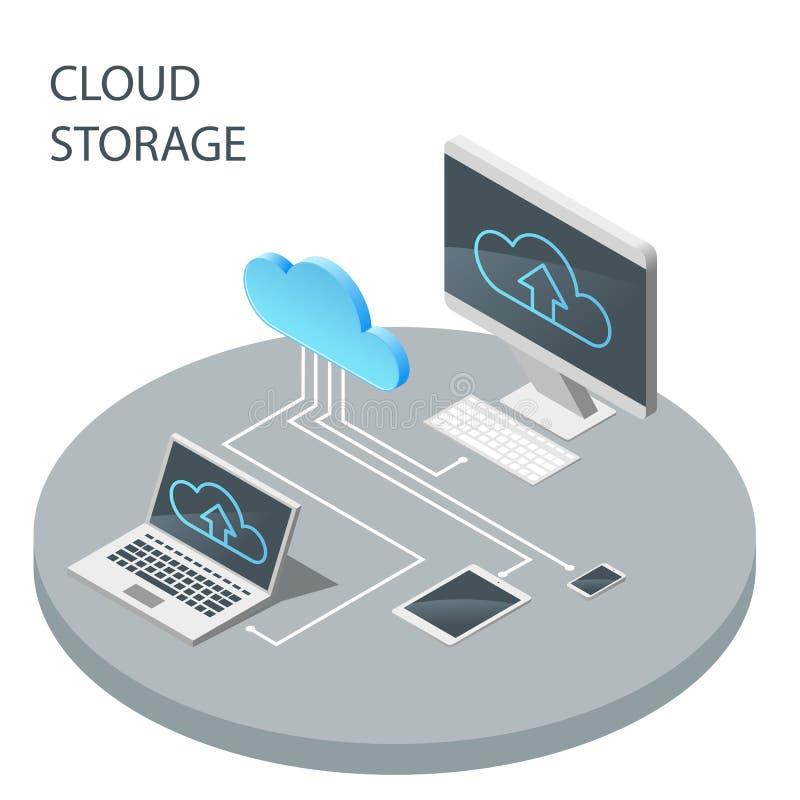 Núblese la tecnología de ordenadores, illus isométrico del vector del almacenamiento de la nube imagenes de archivo