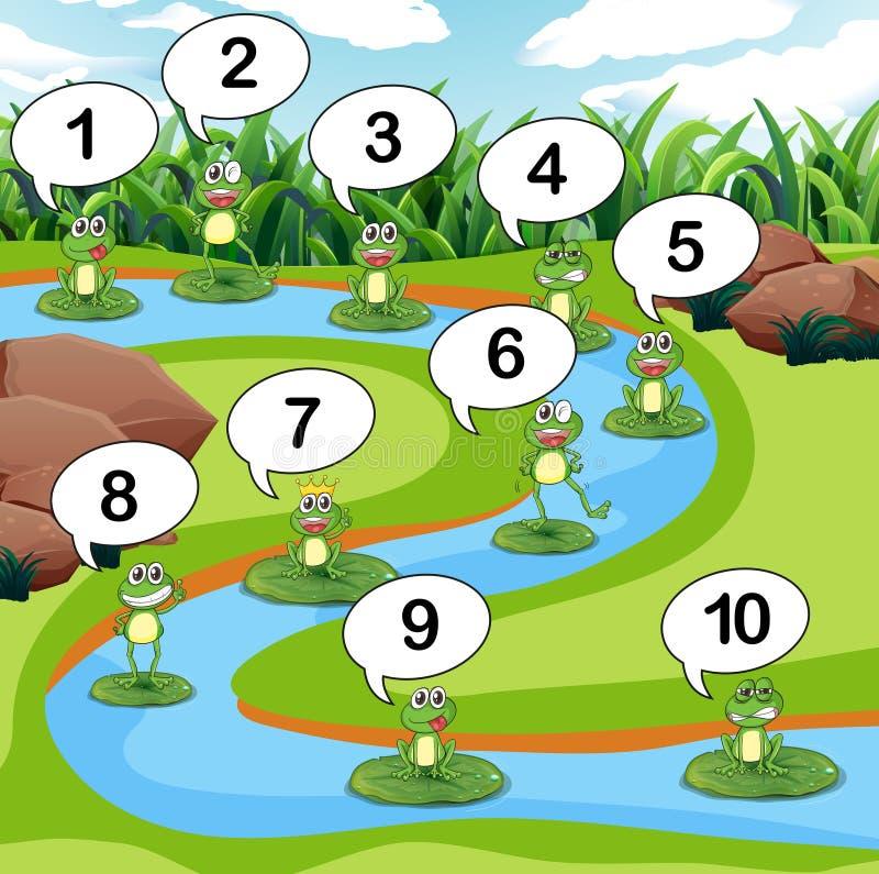 Número da contagem da rã na lagoa ilustração royalty free