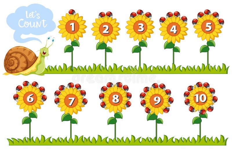 Número da matemática em flores ilustração royalty free