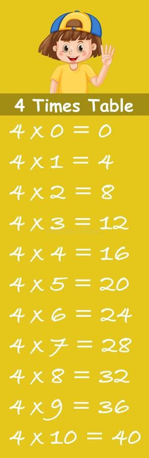 Número tabla de cuatro veces libre illustration