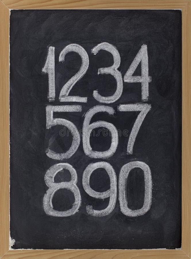 Números árabes en una pizarra imagen de archivo libre de regalías