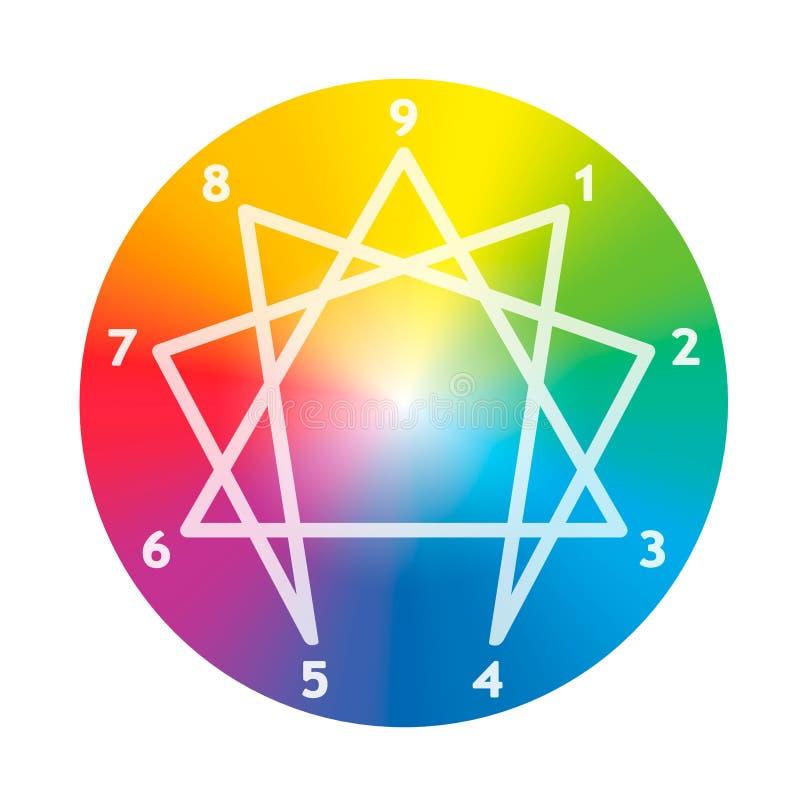 Números coloridos arco-íris do círculo do inclinação de Enneagram ilustração do vetor