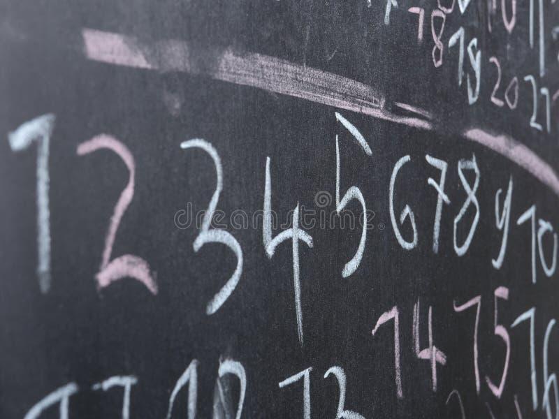 Números da escola do quadro foto de stock royalty free