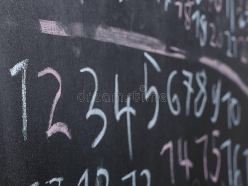 Números da escola do quadro fotografia de stock royalty free