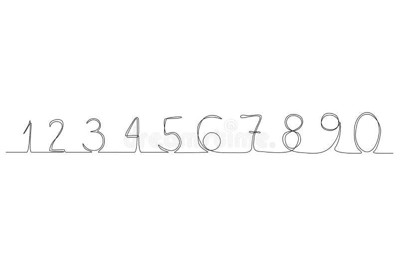 Números de línea continuos 0-9 Nuevo minimalismo N?meros del garabato Línea continua sistema de números ilustración del vector