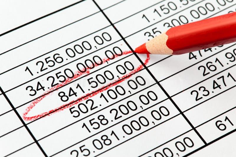 Números de la estadística imágenes de archivo libres de regalías