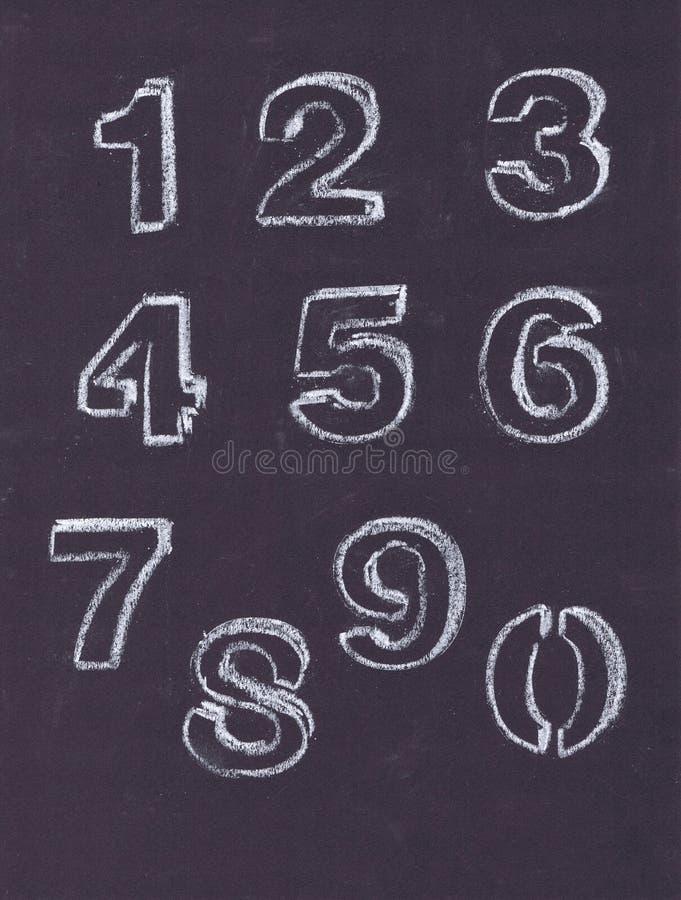 Números de la tiza imagen de archivo