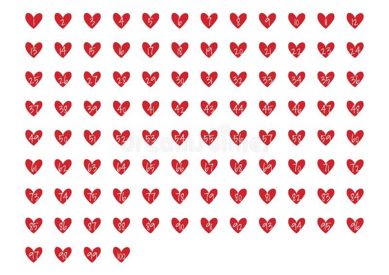 Números imprimíveis de 1 a 100 em corações vermelhos, formato do papel A4, isolado no fundo branco ilustração do vetor