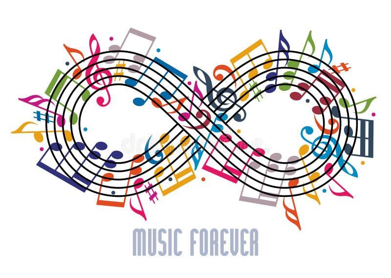 Na zawsze muzyczny pojęcie, nieskończoność symbol zrobił z muzykalnymi notatkami a ilustracja wektor