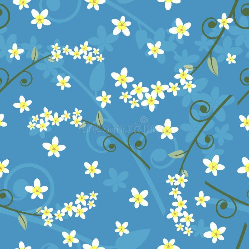 Naadloos de lente bloemenpatroon - vector vector illustratie