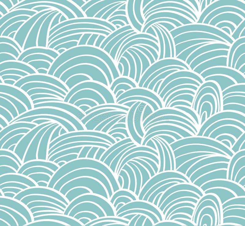 Naadloos overzees hand-drawn patroon, golvenachtergrond vector illustratie