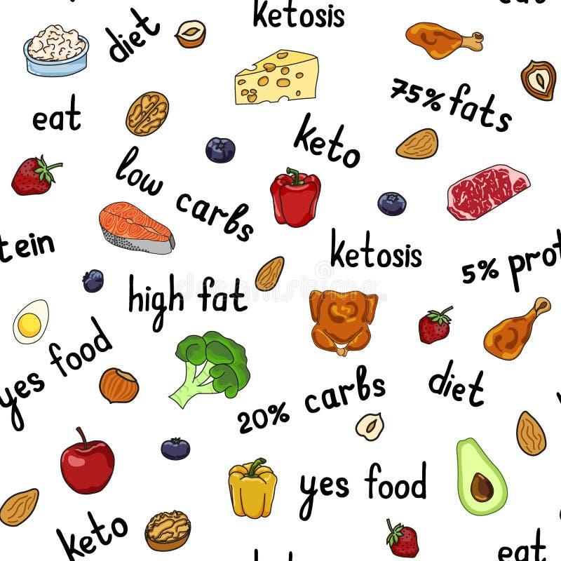Naadloos patroon ketogenic dieet stock illustratie