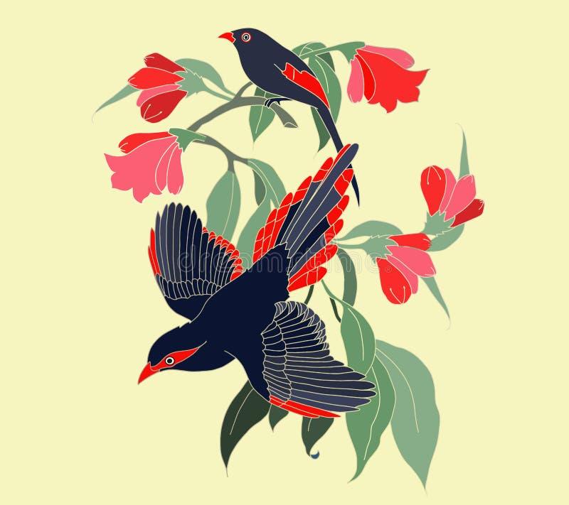 Naadloos patroon met exotische bomen, bloemen en vogels Exotische tropische groene wildernispalm, bladeren met in vogelachtergron vector illustratie