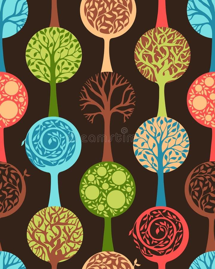 Naadloos patroon van bomen royalty-vrije stock afbeelding