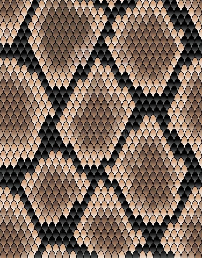 Naadloos patroon van slanghuid vector illustratie