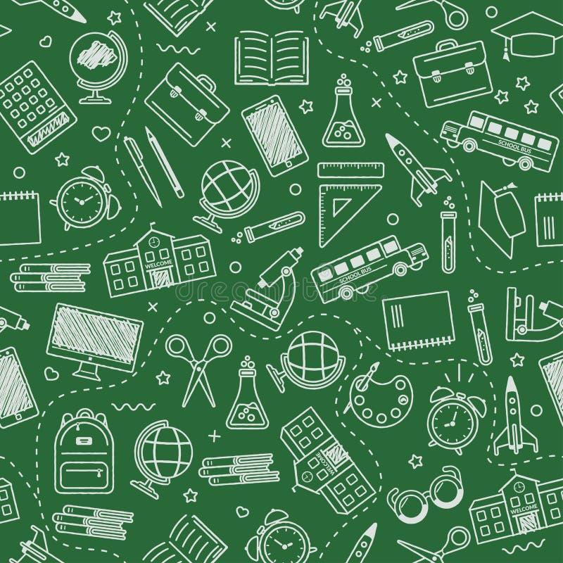 Naadloos schoolpatroon Terug naar School Zwarte pictogrammen voor onderwijs op groene achtergrond vector illustratie