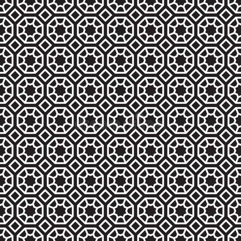 Naadloze oosterse Marokkaanse Arabische Islamitische patroonachtergrond royalty-vrije illustratie
