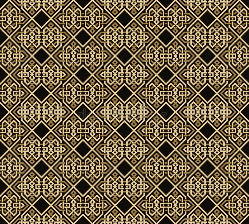 Naadloze patroon decoratieve symmetrie, de vectorillustratie van het ornamentpatroon vector illustratie