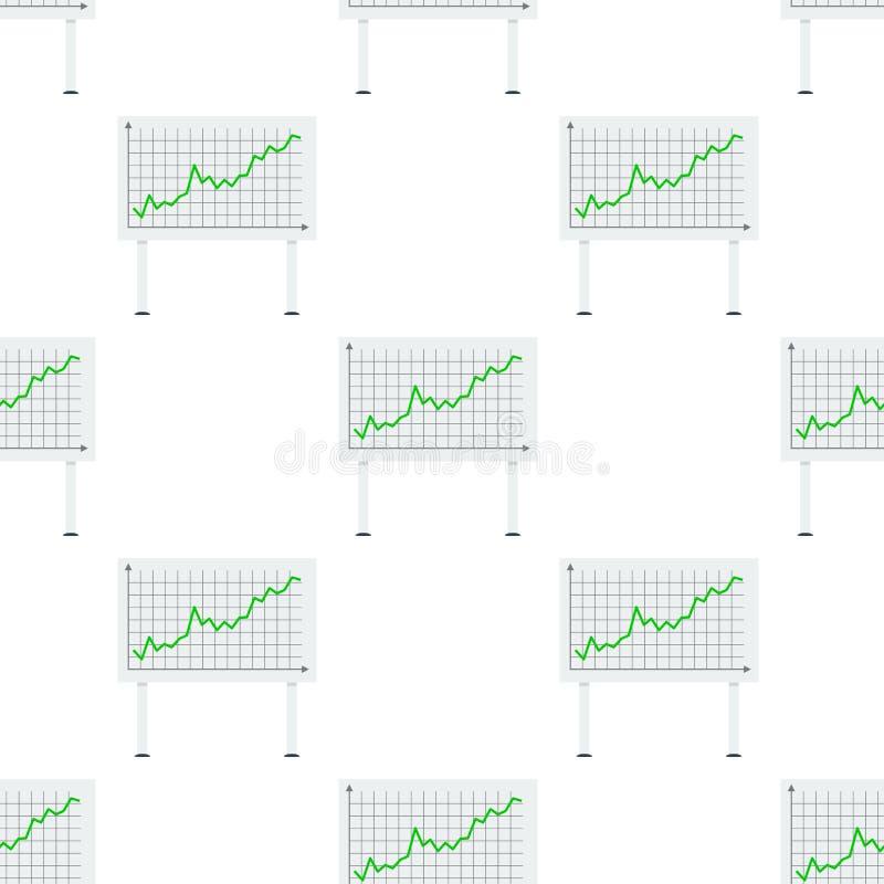 Naadloze Patroon van de raads het omhoog Groene Grafiek stock illustratie
