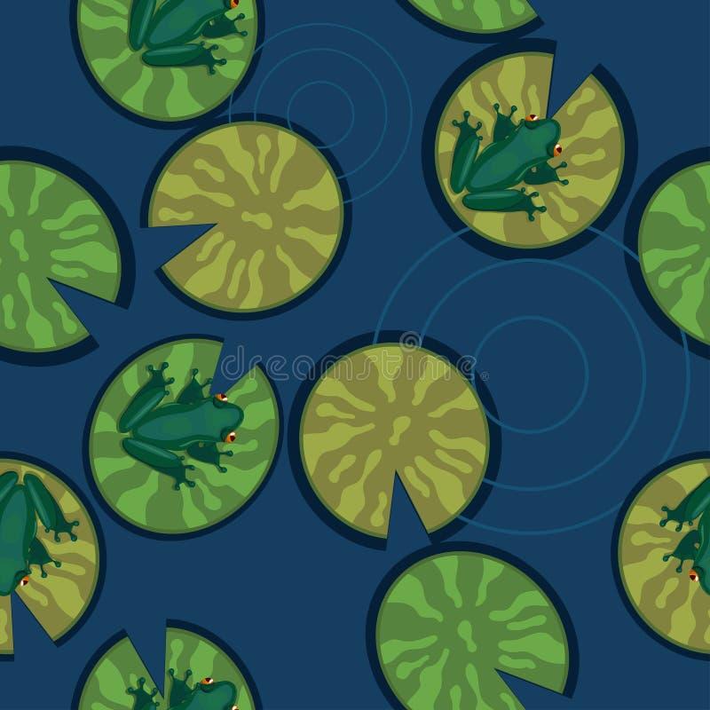 Naadloze textuur van kikkers op leliestootkussens op een vijver Vector illustratie royalty-vrije illustratie