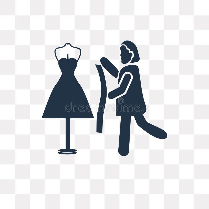 Dating naaien patronen
