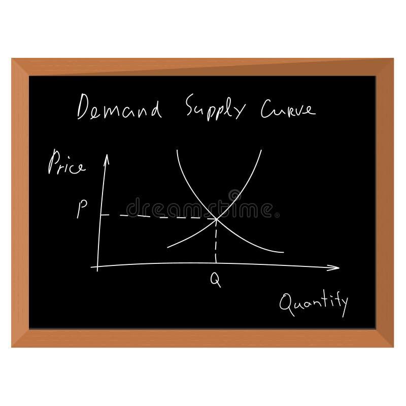 Nachfrage- und Angebotdiagramm stock abbildung