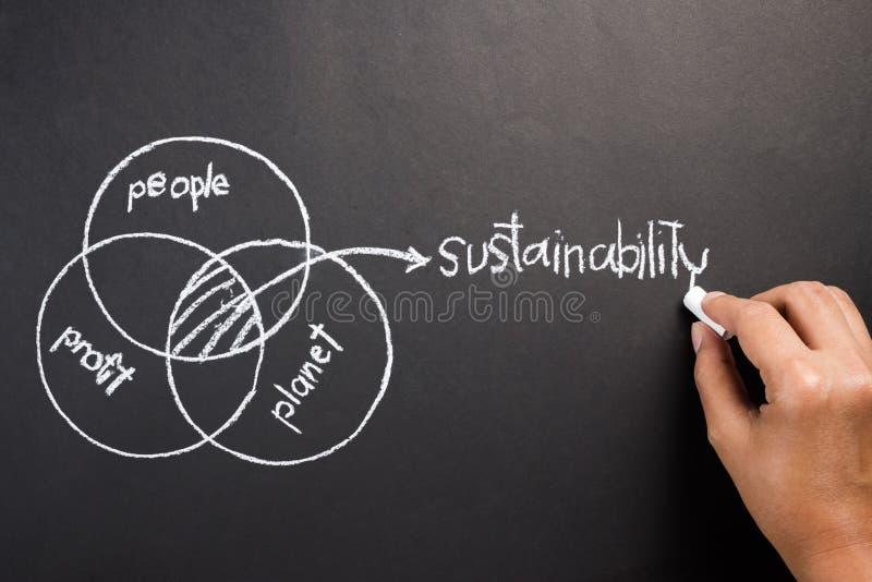 Nachhaltigkeit stockfotos