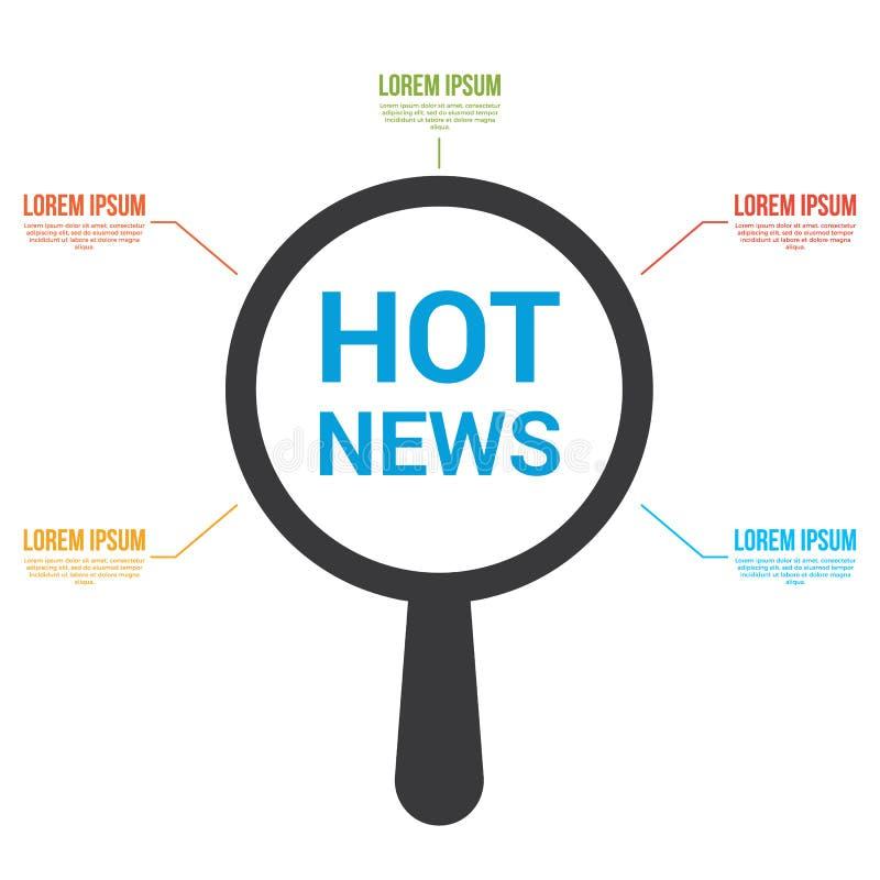 Nachrichten-Konzept: Optisches Vergrößerungsglas mit Wort-aktuellen Nachrichten vektor abbildung