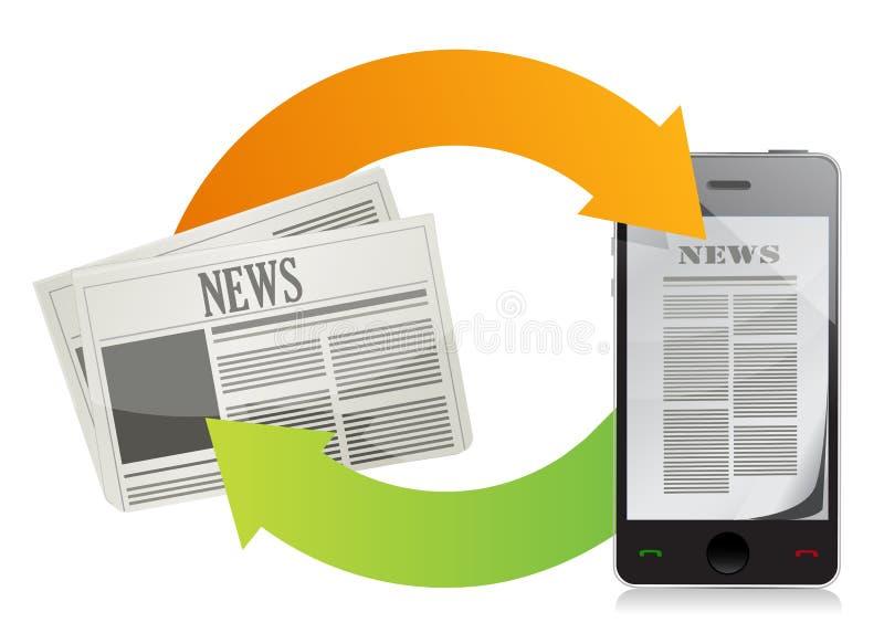 Nachrichtenmediumkonzepte vektor abbildung