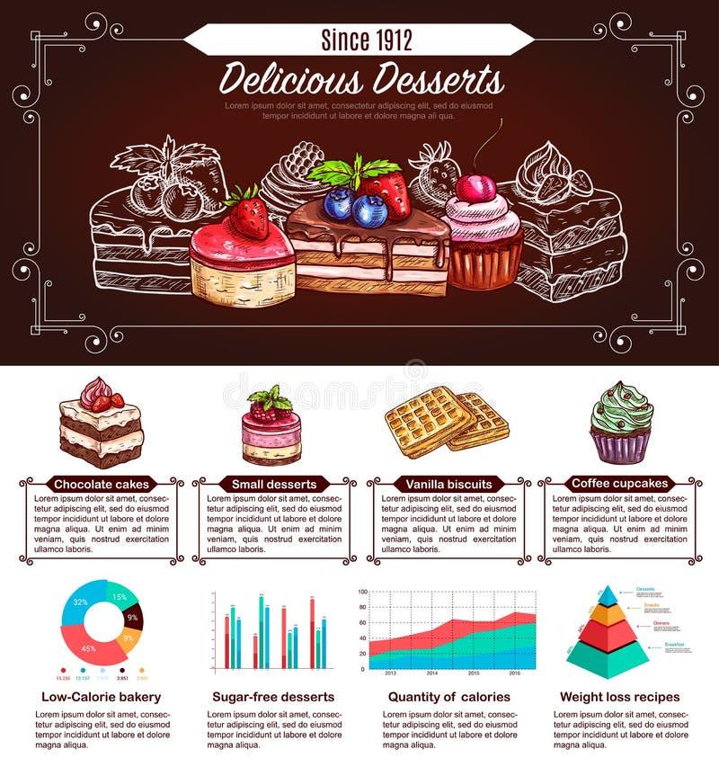 Nachtisch, Kuchen und des kleinen Kuchens infographics Design stock abbildung