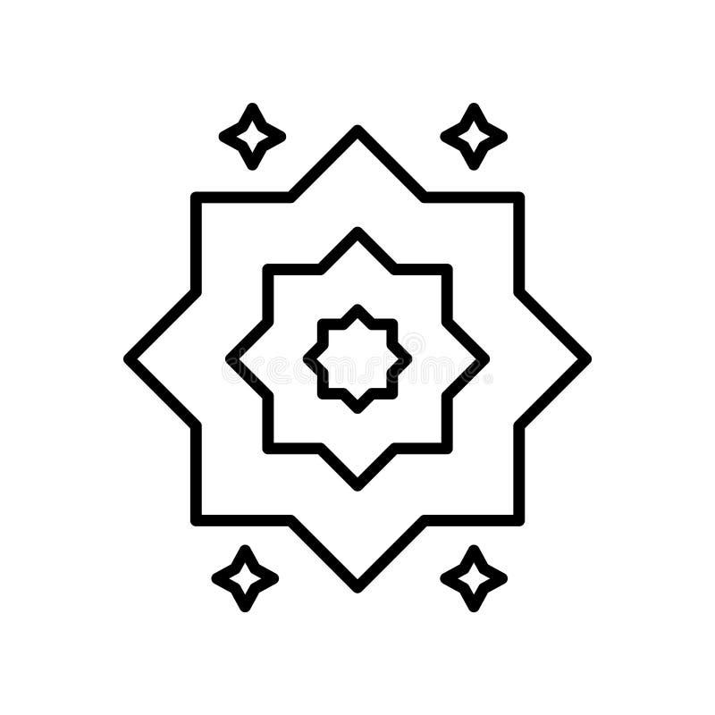 Naciera el Hizb ikony wektor odizolowywającego na białym tle, Naciera el Hizb znaka, ciency kreskowi projektów elementy w konturu ilustracja wektor