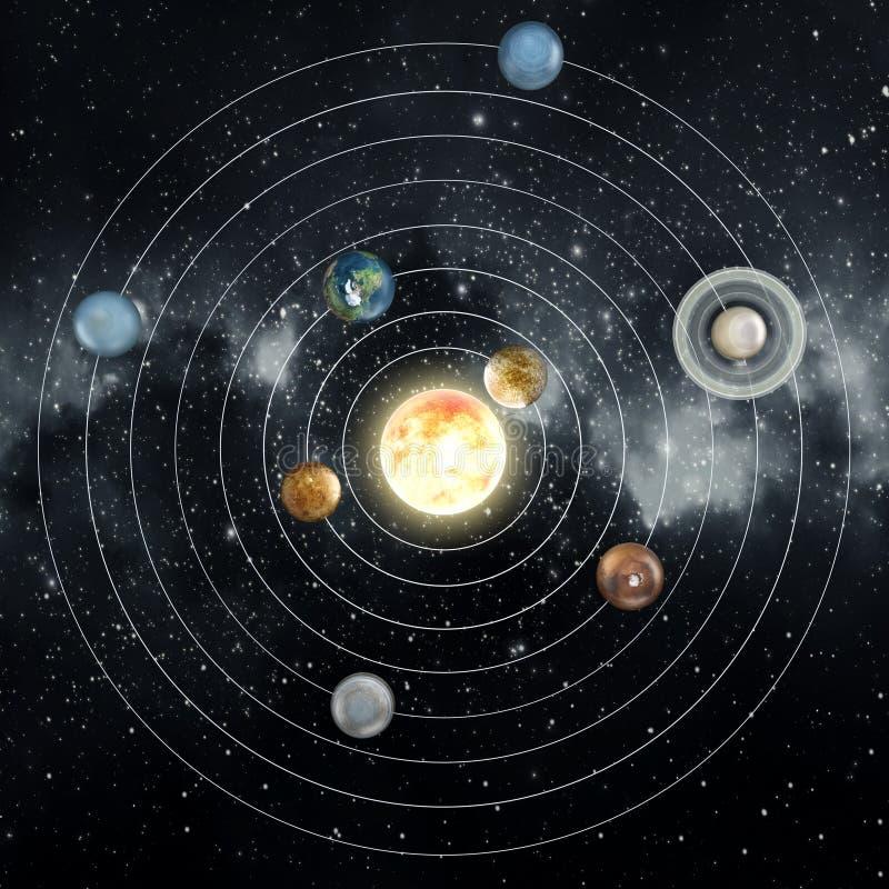 nadruk op: Het Knippen van MercuryWith van het Venus van de aarde Weg