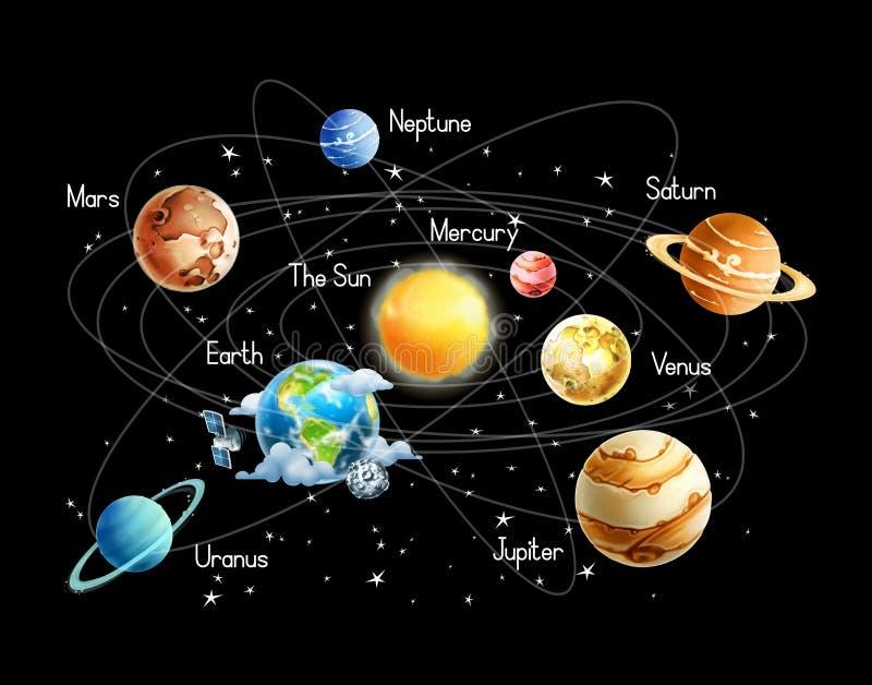 nadruk op: Het Knippen van MercuryWith van het Venus van de aarde Weg royalty-vrije illustratie