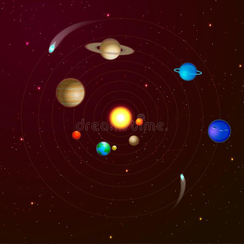nadruk op: Het Knippen van MercuryWith van het Venus van de aarde Weg Onze melkweg Acht planeten, één ster realistisch stock illustratie