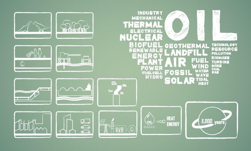 Nafciana energia royalty ilustracja