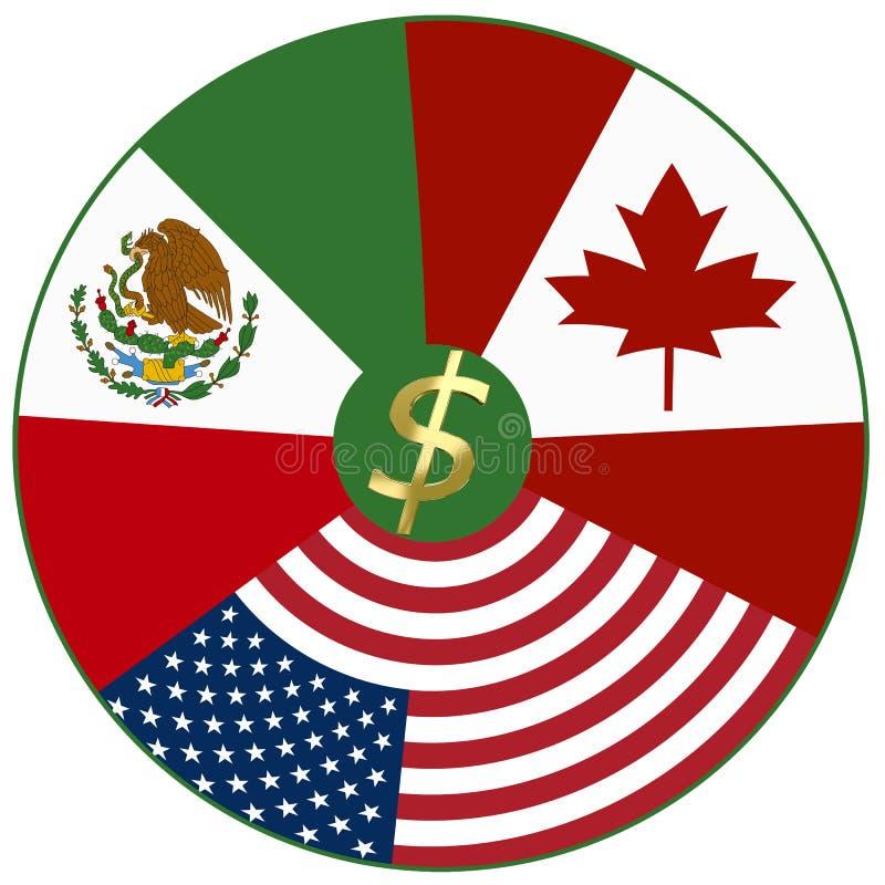 NAFTA vector illustration