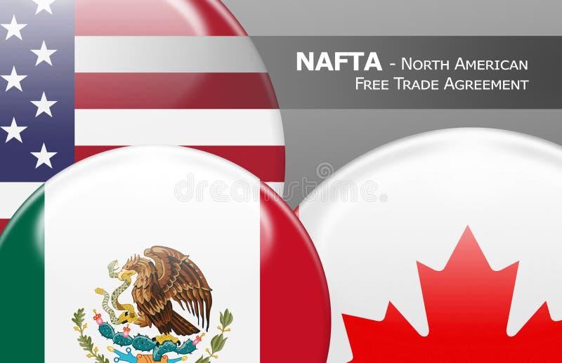 Nafta - acuerdo de libre comercio de norteamericano ilustración del vector
