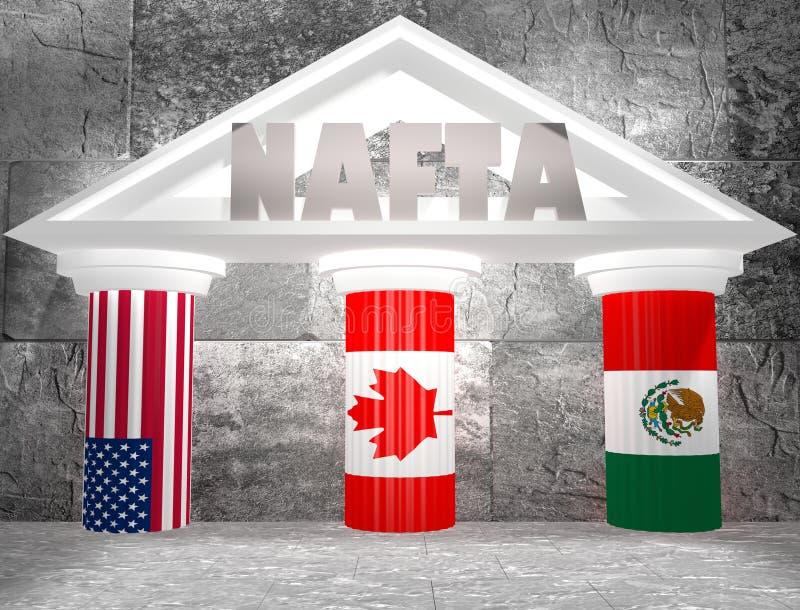 Nafta - North American Free Trade Agreement stock illustration
